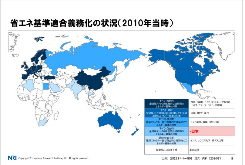 省エネ基準の国際比較