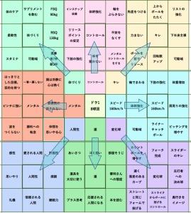 マンダラチャートの使い方・書き方(テンプレ付):大谷翔平も実践した目標達成シート「マンダラチャート」|U-NOTE [ユーノート]
